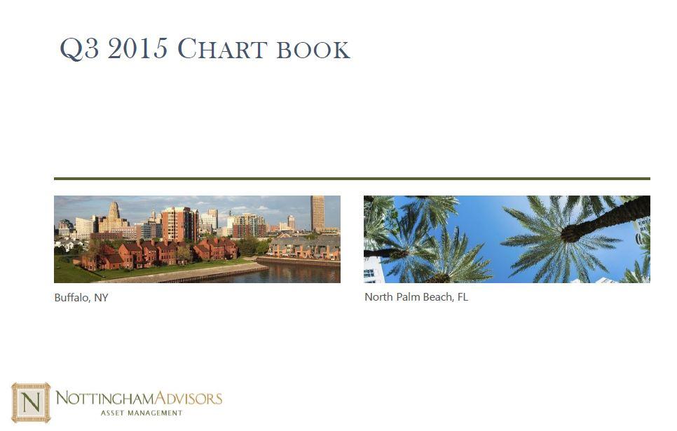 q3 chartbook