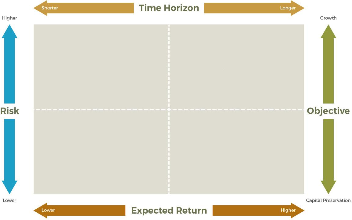 Portfolio graph.