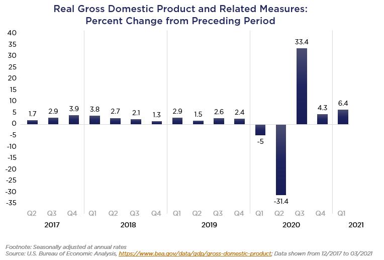 0621_blog_GDP_percent